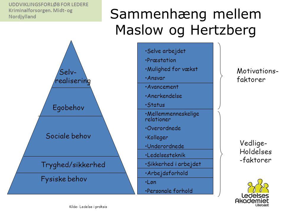 Sammenhæng mellem Maslow og Hertzberg