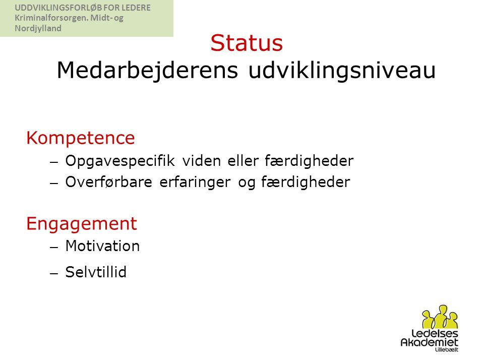 Status Medarbejderens udviklingsniveau