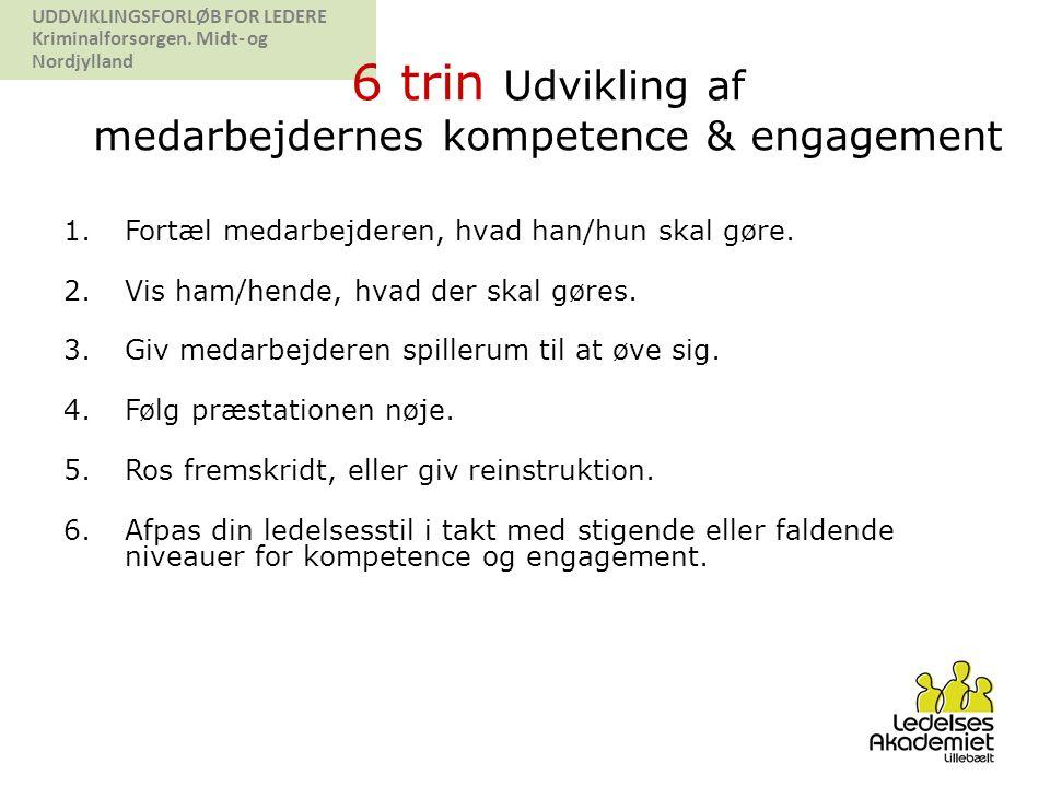 6 trin Udvikling af medarbejdernes kompetence & engagement