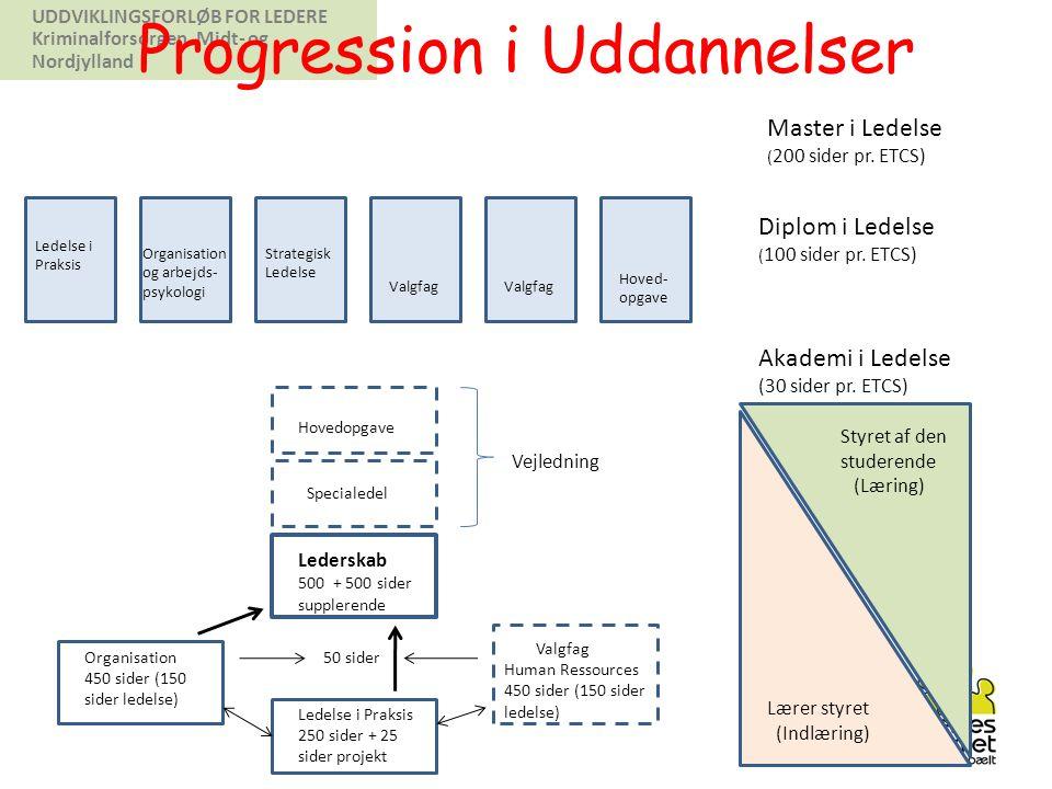 Progression i Uddannelser