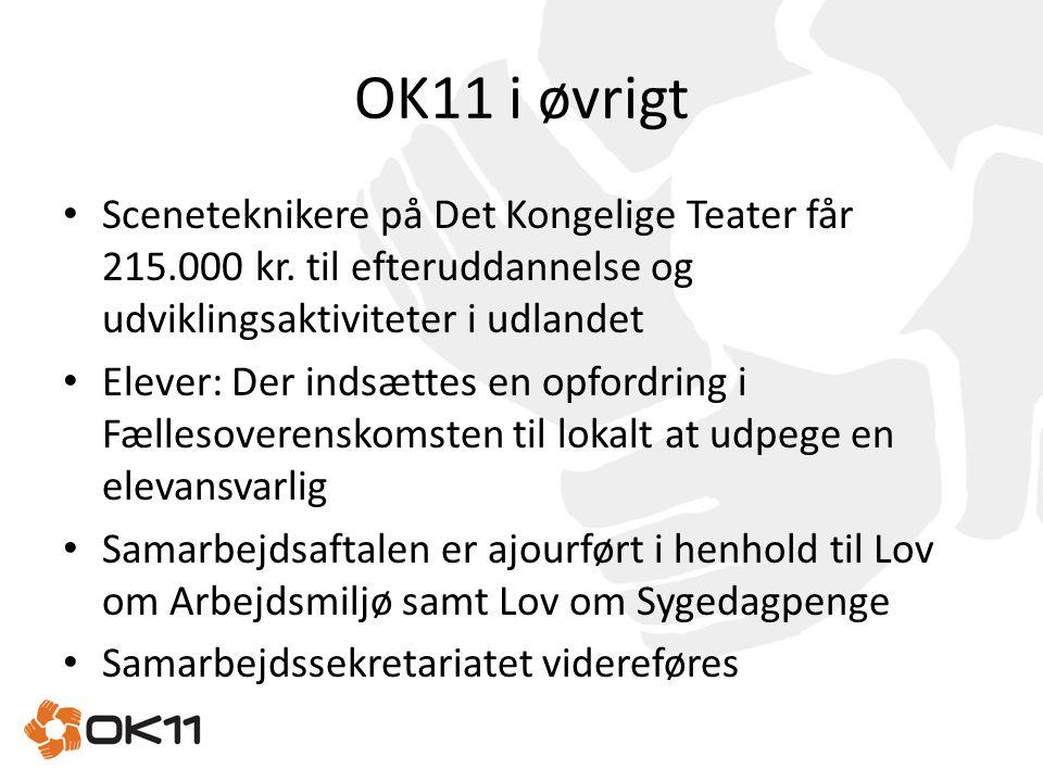 OK11 i øvrigt Sceneteknikere på Det Kongelige Teater får 215.000 kr. til efteruddannelse og udviklingsaktiviteter i udlandet.