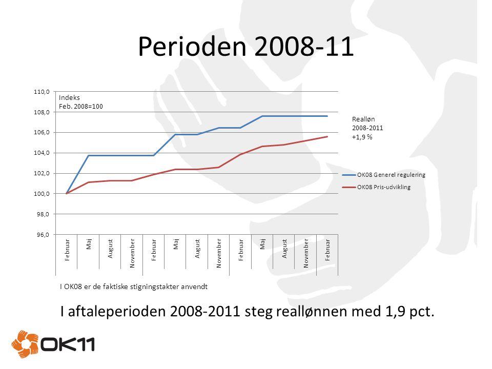 Perioden 2008-11 I OK08 er de faktiske stigningstakter anvendt.