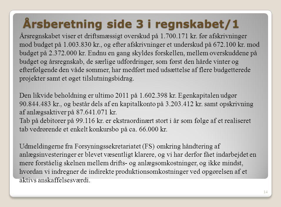 Årsberetning side 3 i regnskabet/1