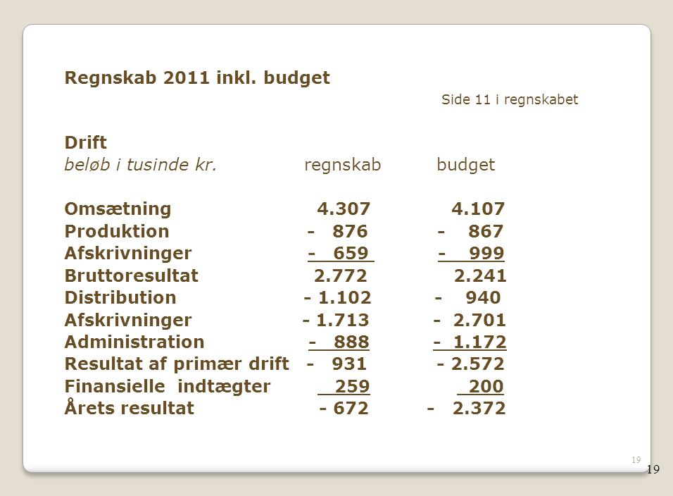 Regnskab 2011 inkl. budget Side 11 i regnskabet