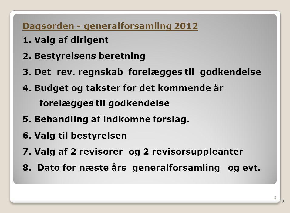 Dagsorden - generalforsamling 2012 1. Valg af dirigent