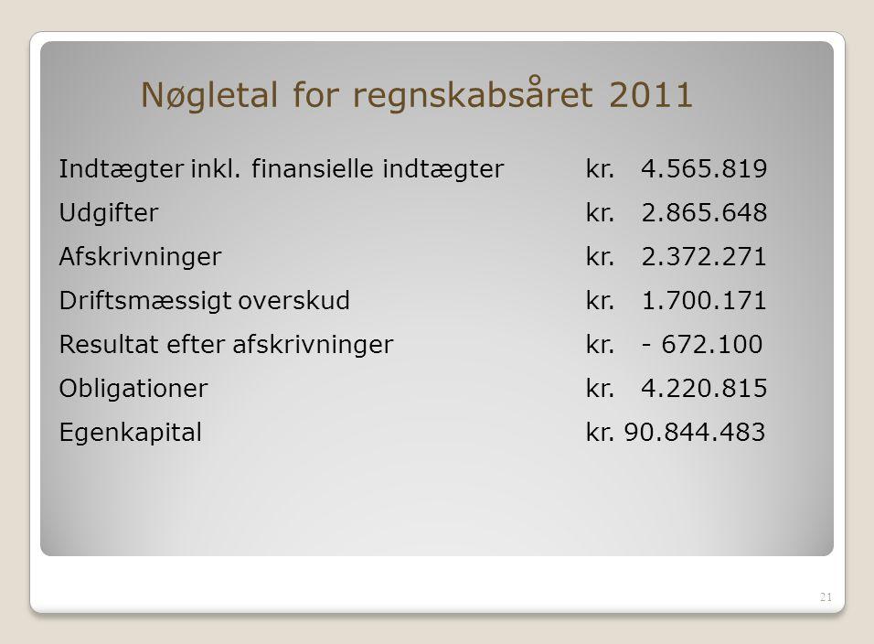 Nøgletal for regnskabsåret 2011