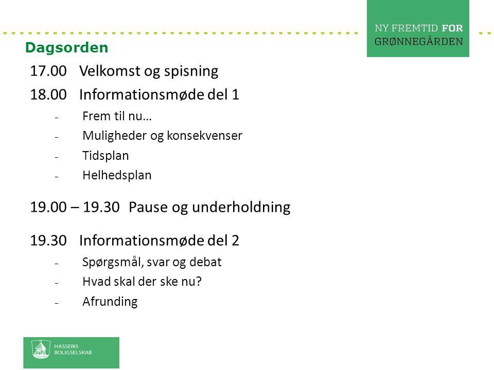 19.00 – 19.30 Pause og underholdning 19.30 Informationsmøde del 2