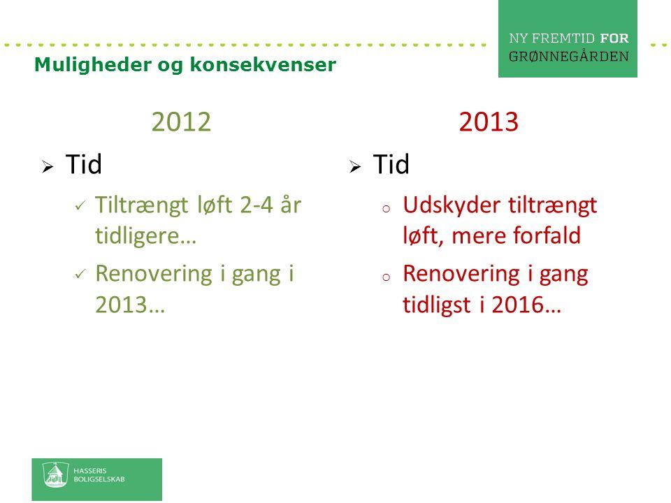 2012 Tid 2013 Tid Tiltrængt løft 2-4 år tidligere…