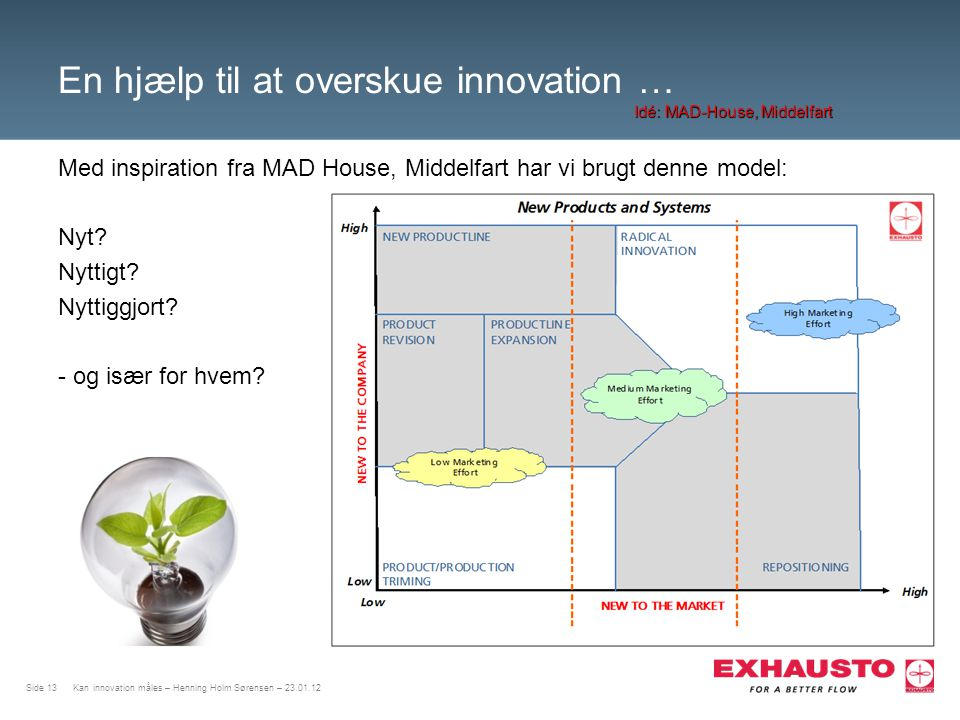 En hjælp til at overskue innovation … Idé: MAD-House, Middelfart