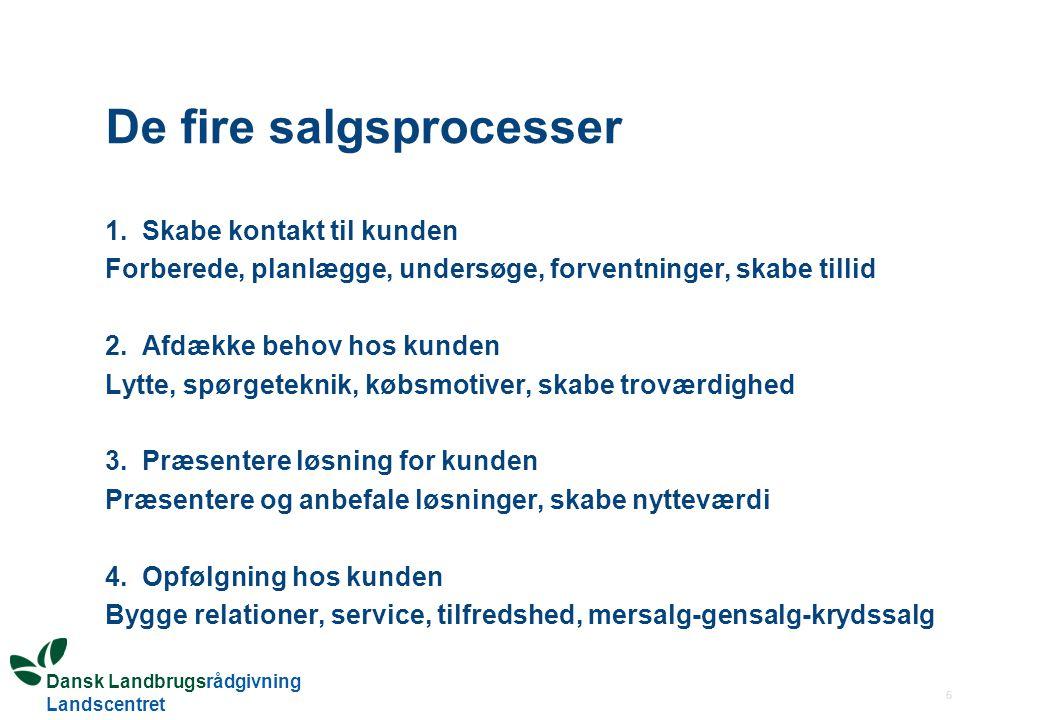 De fire salgsprocesser