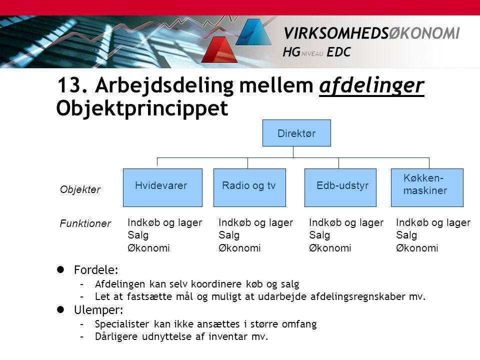 13. Arbejdsdeling mellem afdelinger Objektprincippet