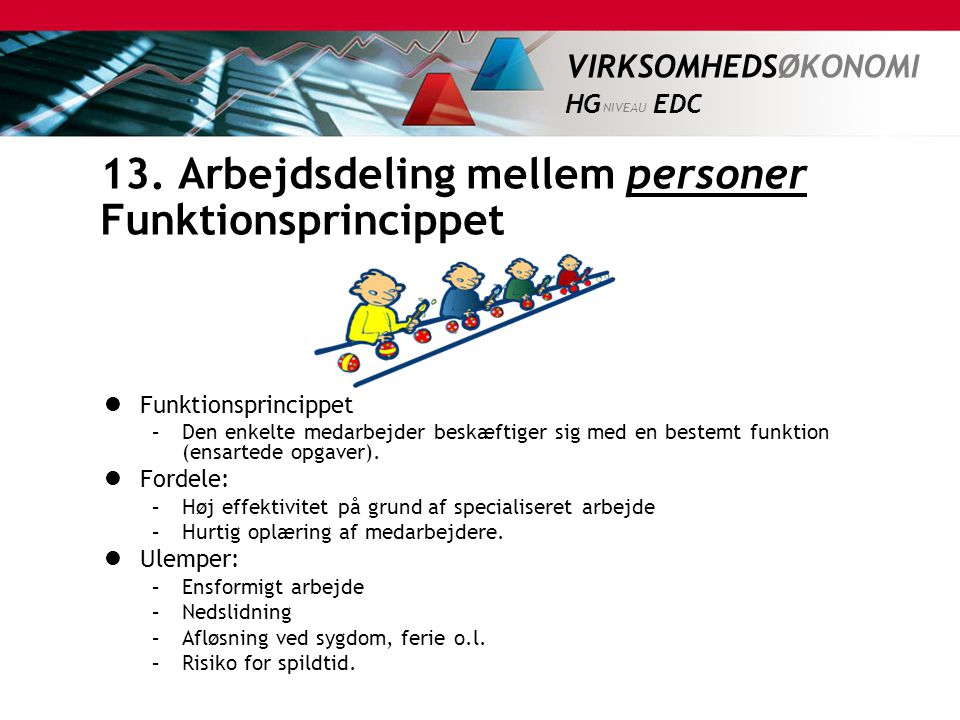 13. Arbejdsdeling mellem personer Funktionsprincippet