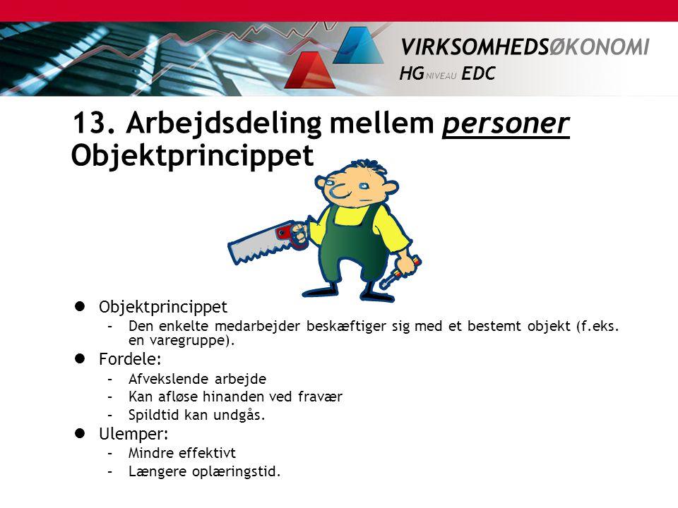 13. Arbejdsdeling mellem personer Objektprincippet