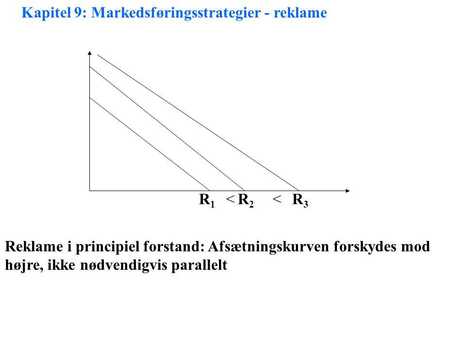 Kapitel 9: Markedsføringsstrategier - reklame
