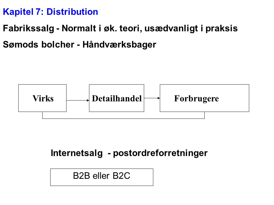 Kapitel 7: Distribution
