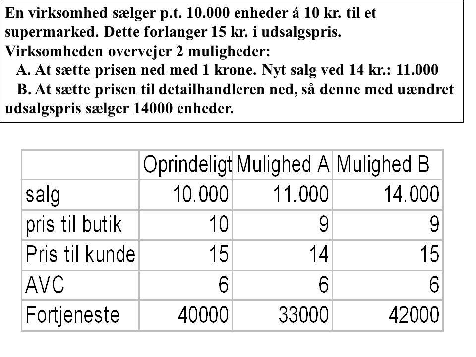 En virksomhed sælger p. t. 10. 000 enheder á 10 kr. til et supermarked