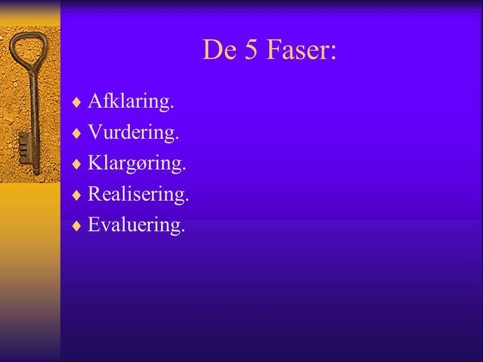 De 5 Faser: Afklaring. Vurdering. Klargøring. Realisering. Evaluering.