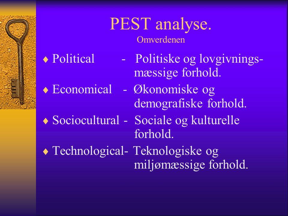 PEST analyse. Omverdenen
