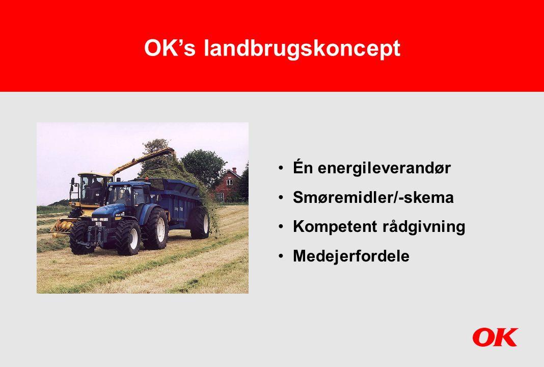 OK's landbrugskoncept