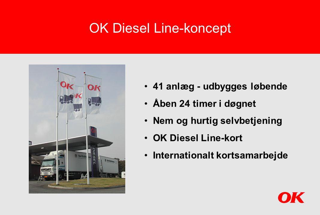 OK Diesel Line-koncept