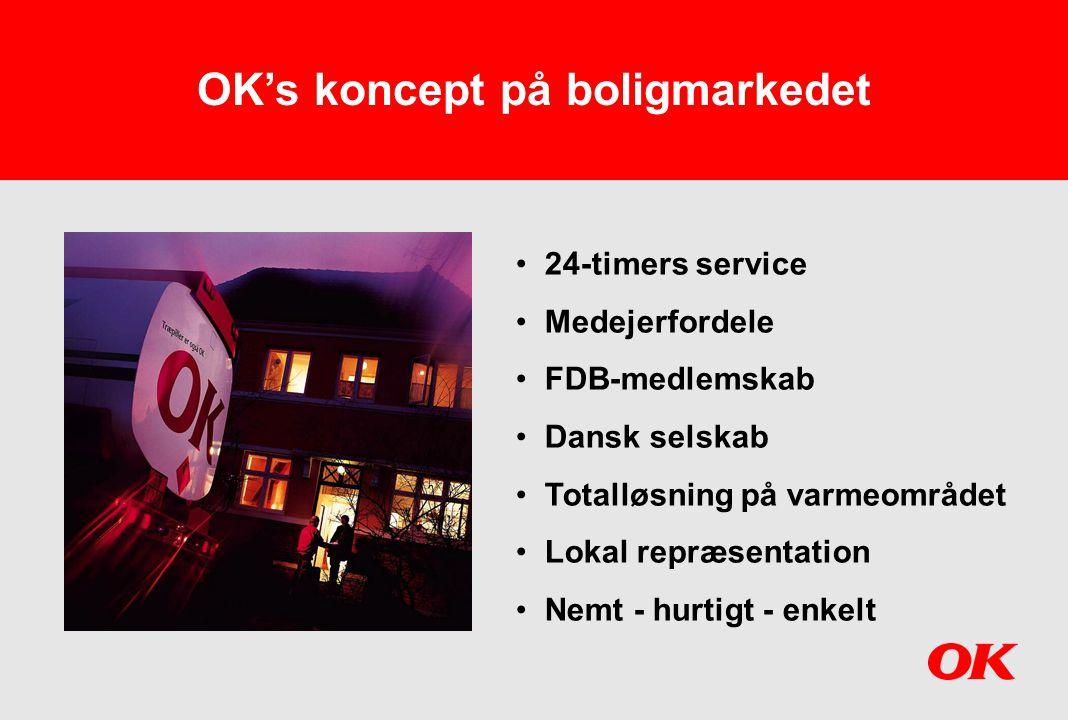 OK's koncept på boligmarkedet