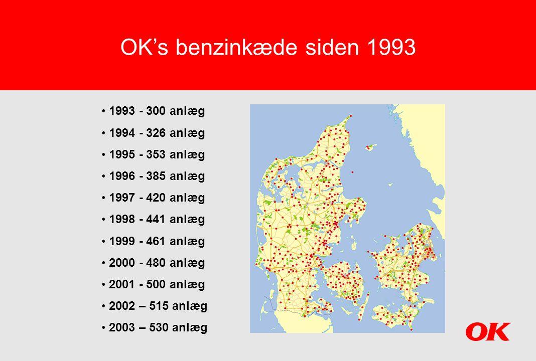 OK's benzinkæde siden 1993 1993 - 300 anlæg 1994 - 326 anlæg