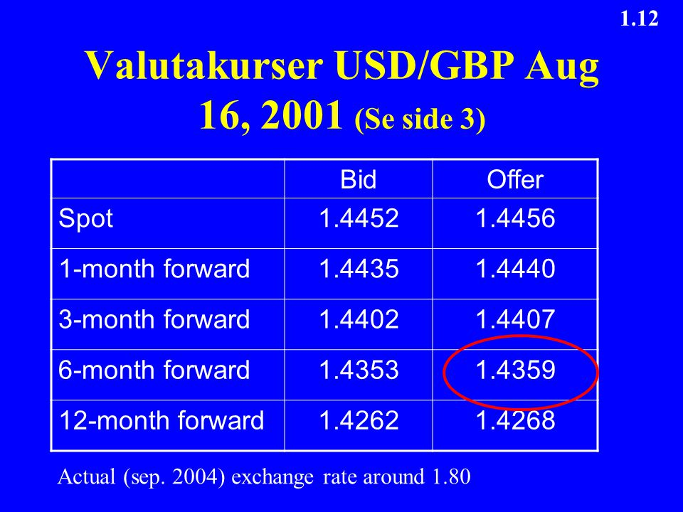 Valutakurser USD/GBP Aug 16, 2001 (Se side 3)