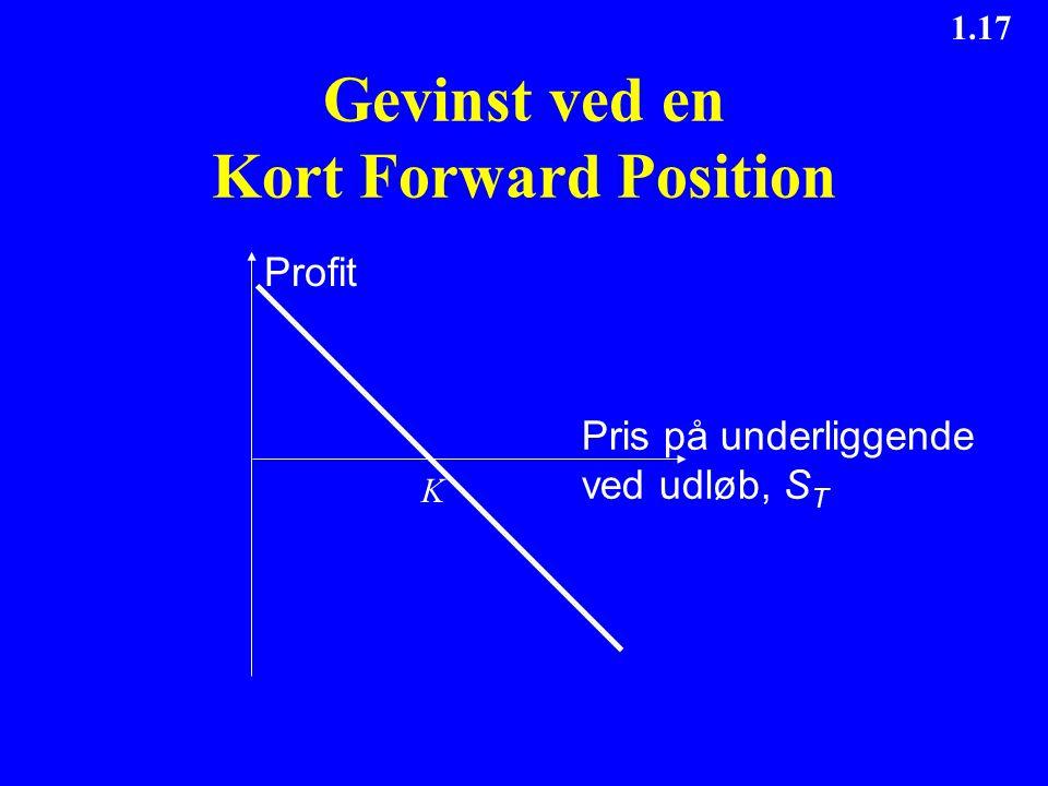 Gevinst ved en Kort Forward Position