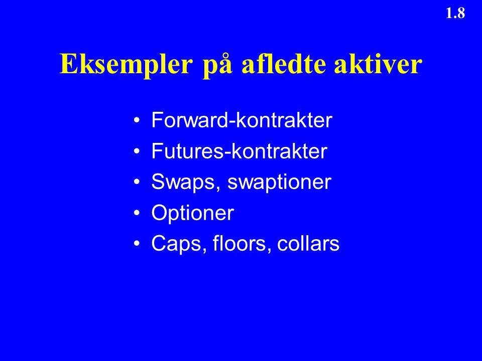 Eksempler på afledte aktiver