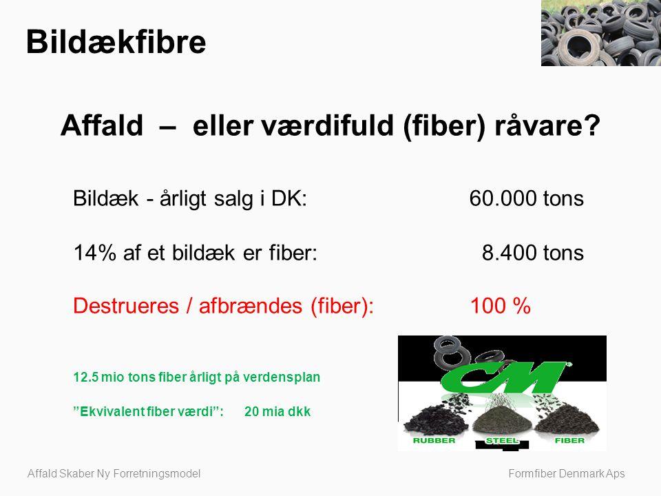 Affald – eller værdifuld (fiber) råvare