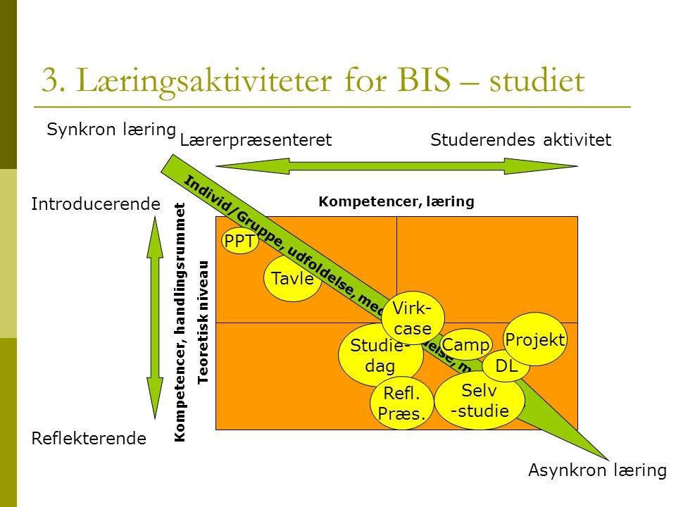 3. Læringsaktiviteter for BIS – studiet