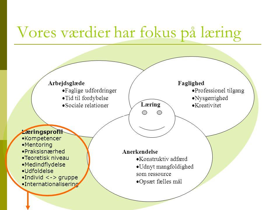 Vores værdier har fokus på læring
