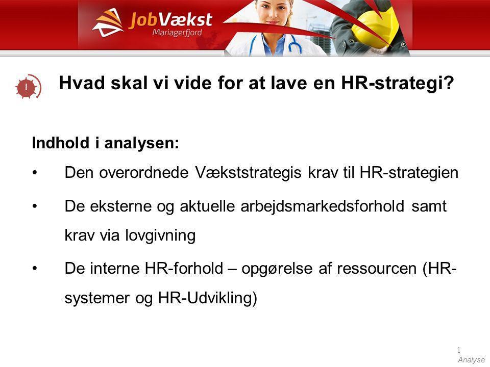 Hvad skal vi vide for at lave en HR-strategi
