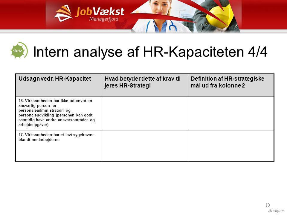 Intern analyse af HR-Kapaciteten 4/4