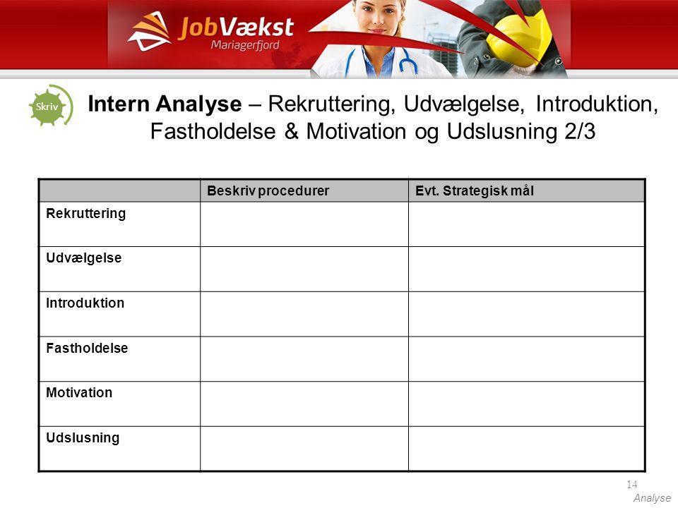 Skriv Intern Analyse – Rekruttering, Udvælgelse, Introduktion, Fastholdelse & Motivation og Udslusning 2/3.