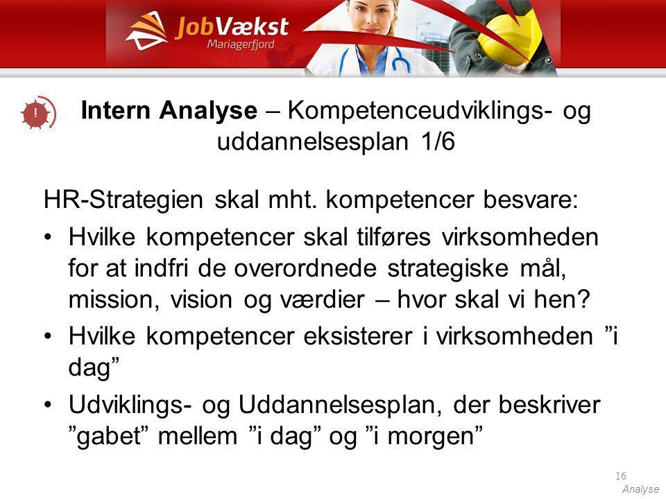 Intern Analyse – Kompetenceudviklings- og uddannelsesplan 1/6