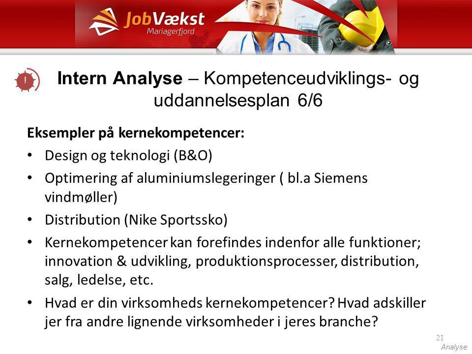 Intern Analyse – Kompetenceudviklings- og uddannelsesplan 6/6