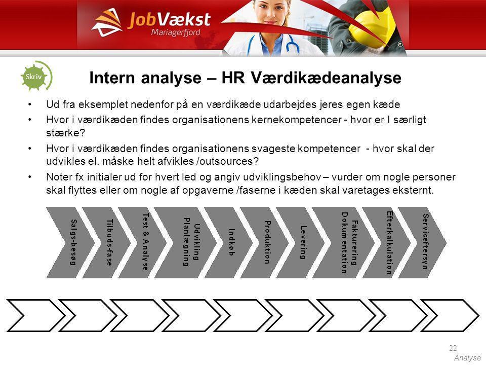 Intern analyse – HR Værdikædeanalyse
