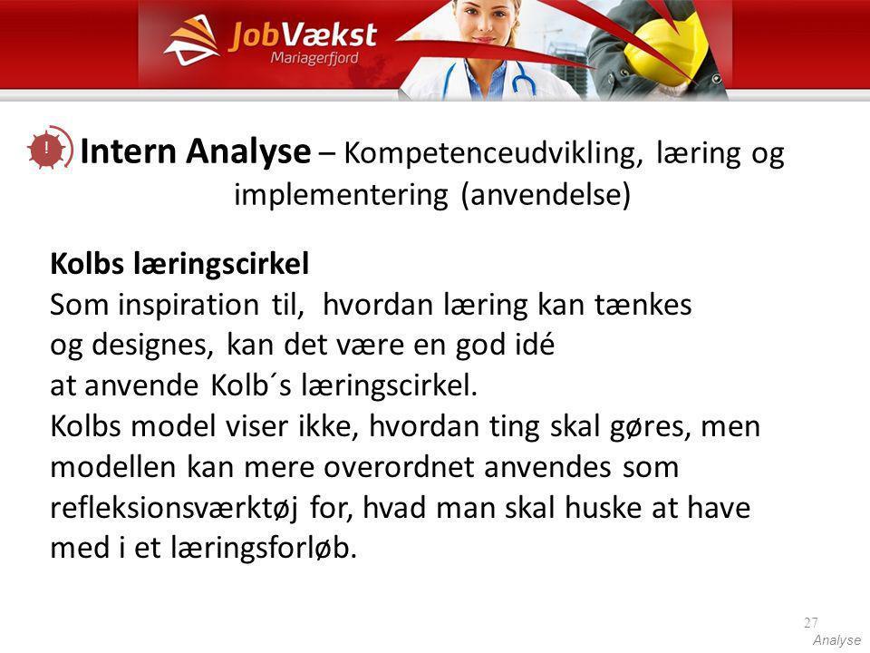! Intern Analyse – Kompetenceudvikling, læring og implementering (anvendelse)