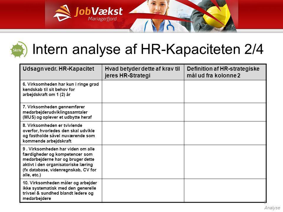 Intern analyse af HR-Kapaciteten 2/4