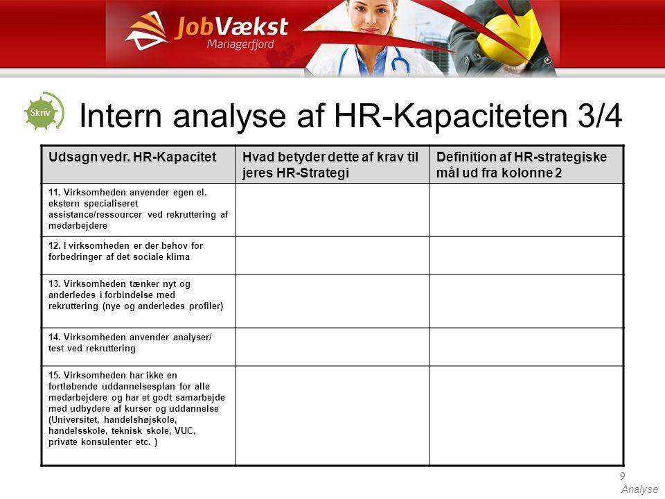 Intern analyse af HR-Kapaciteten 3/4