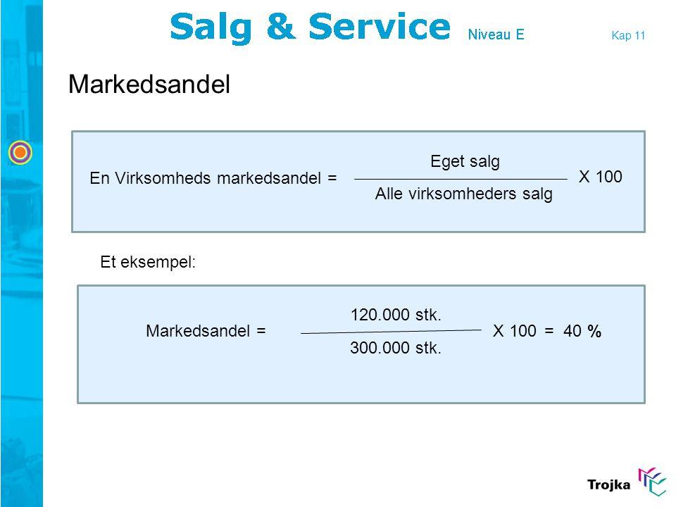 Markedsandel Eget salg En Virksomheds markedsandel = X 100