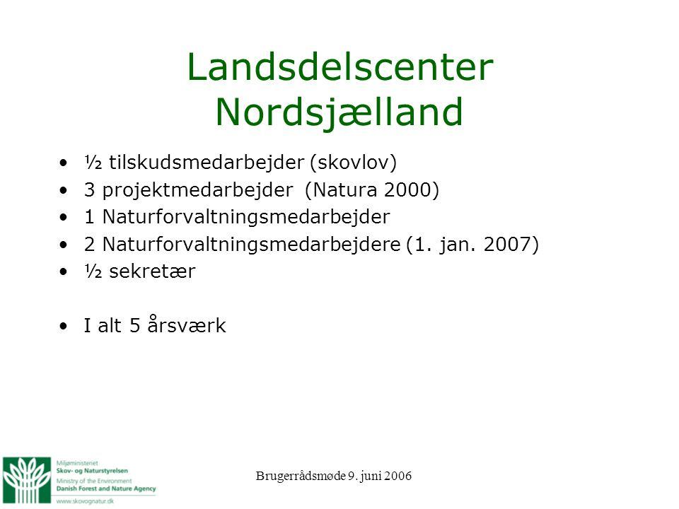 Landsdelscenter Nordsjælland