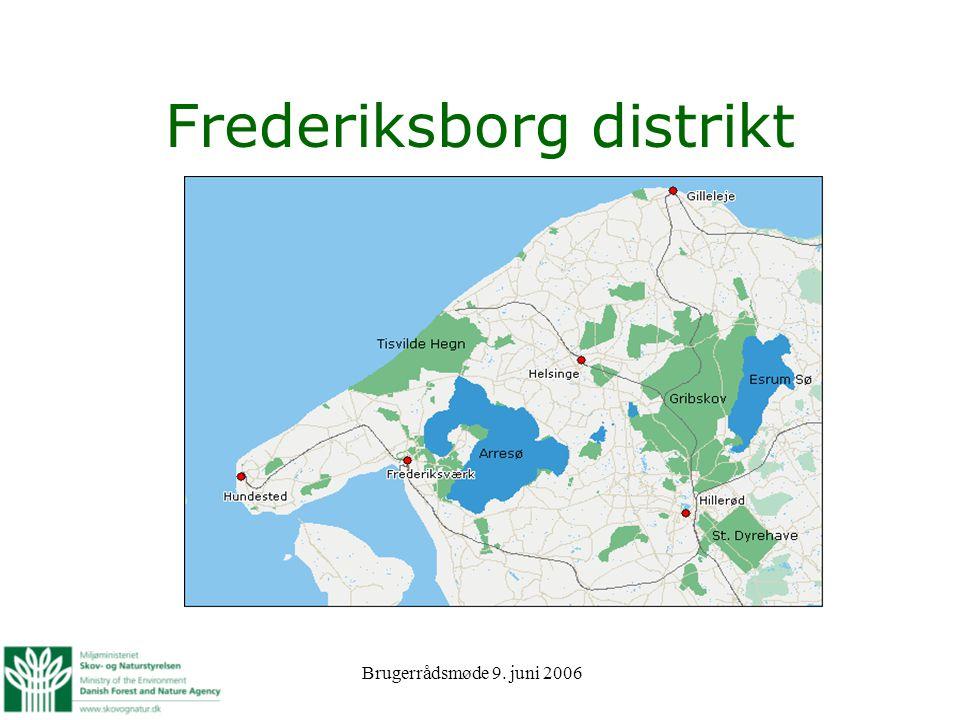 Frederiksborg distrikt