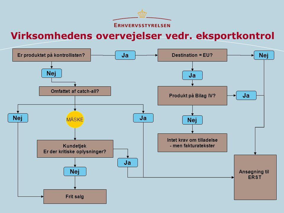 Virksomhedens overvejelser vedr. eksportkontrol