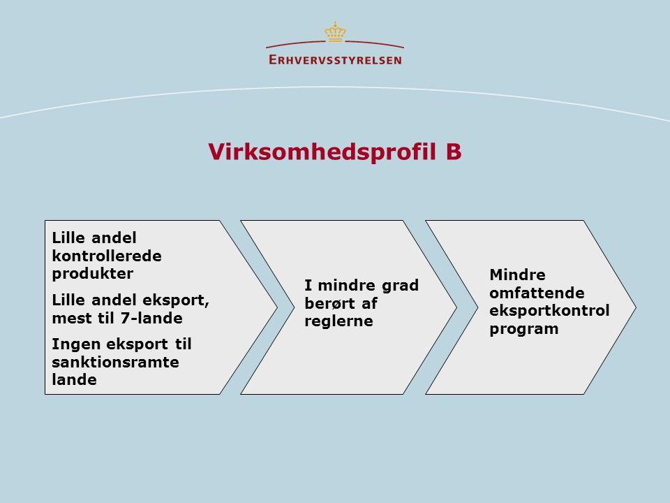 Virksomhedsprofil B Lille andel kontrollerede produkter