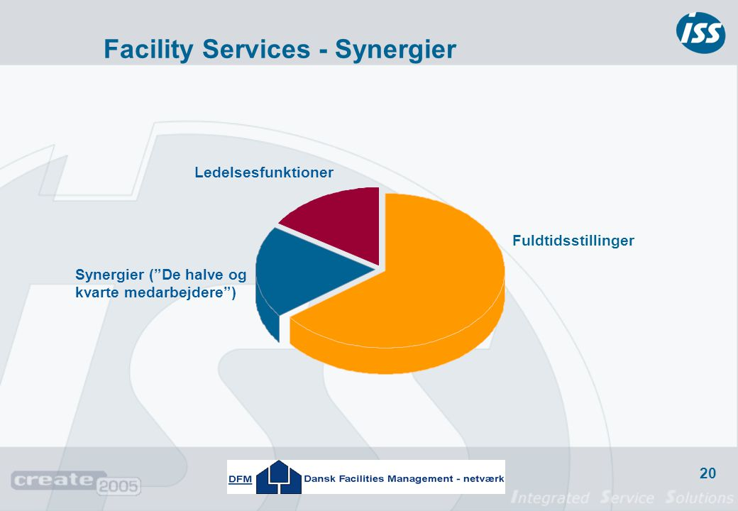 Facility Services - Synergier