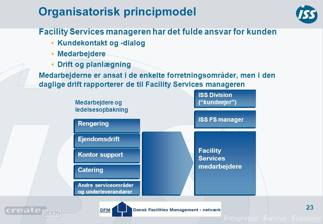 Organisatorisk principmodel
