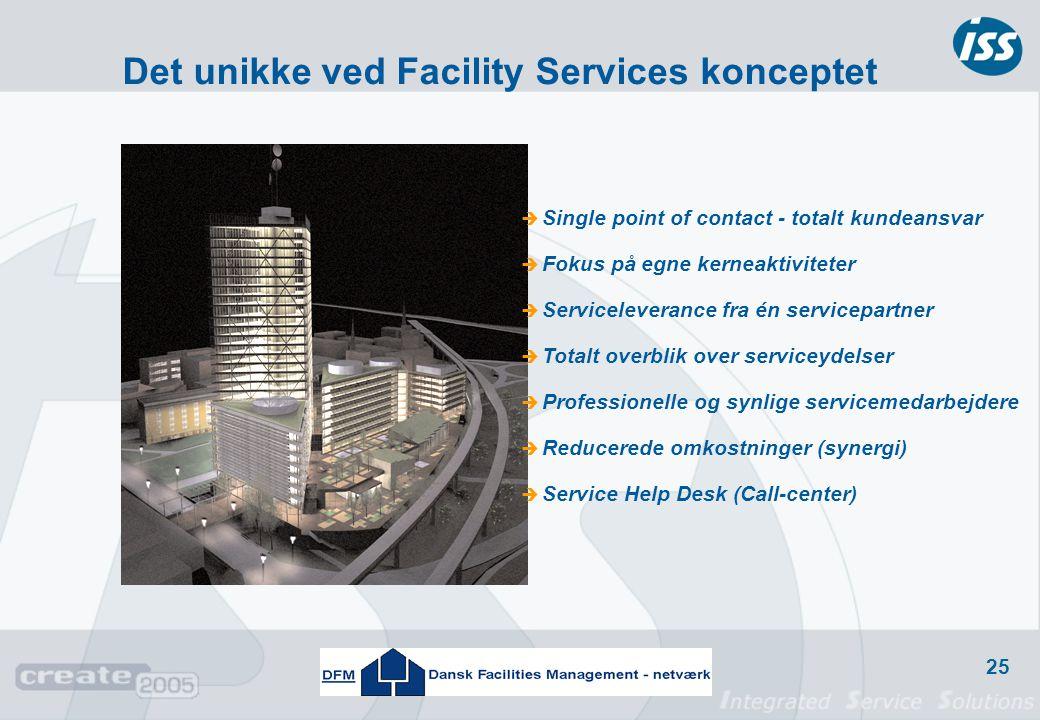 Det unikke ved Facility Services konceptet