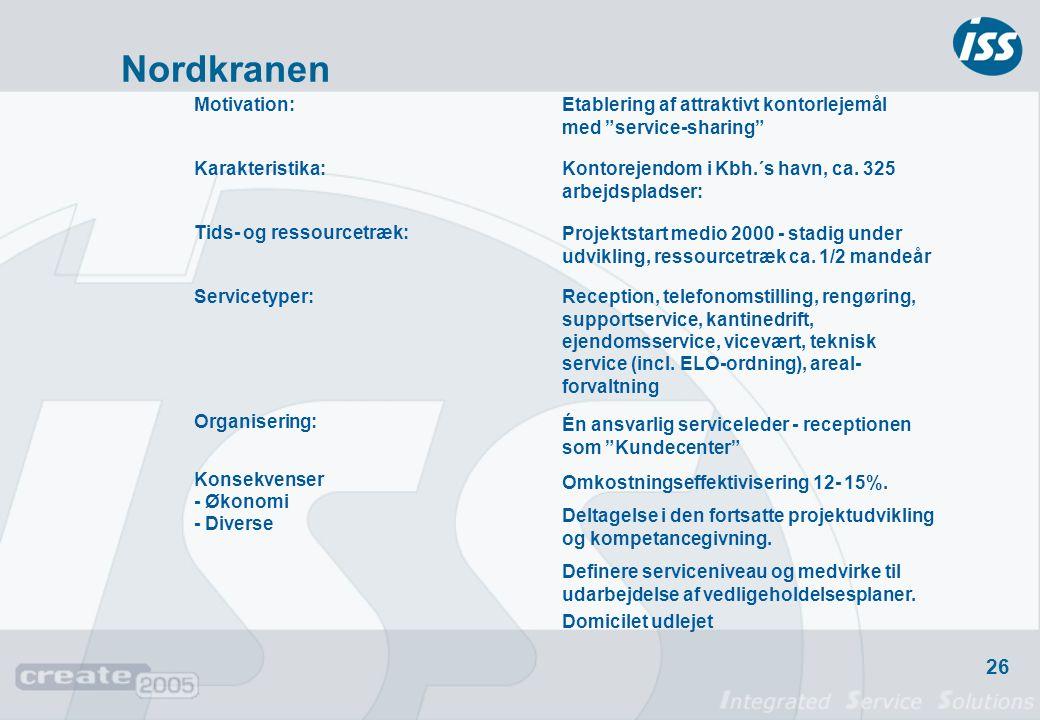 Nordkranen Motivation:
